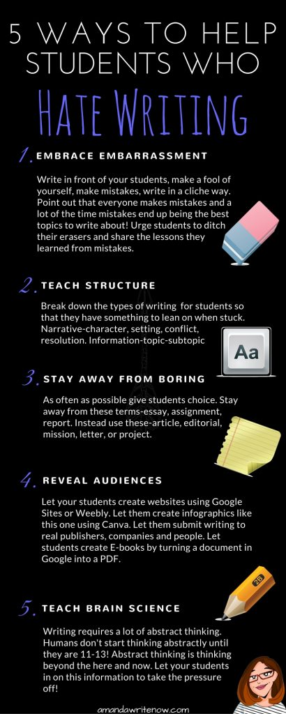 Write my writing a 5 paragraph essay lesson plan
